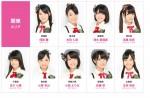 """AKBチーム8が山梨や鳥取などの地方に来る!""""会いに行くアイドル""""AKBチーム8を観に行こう!"""