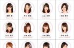あの事件から約半年。。AKB48「5thアルバム『次の足跡』劇場盤発売記念 大写真会」の振替がもうすぐ開催〜!